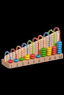Арифметический счет